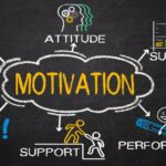 Understanding Just How Inspiration Functions Advantages You