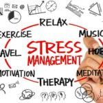 Stress Management Therapy: Key To Better Life
