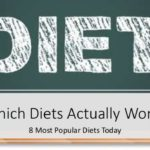 8 Most Popular Diets Today