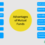 4 Advantages Of Mutual Fund Investing