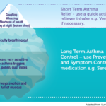 Ways You Can Get Your Asthma Under Control