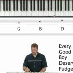 Learn to Read Piano Music with a Piano Teacher